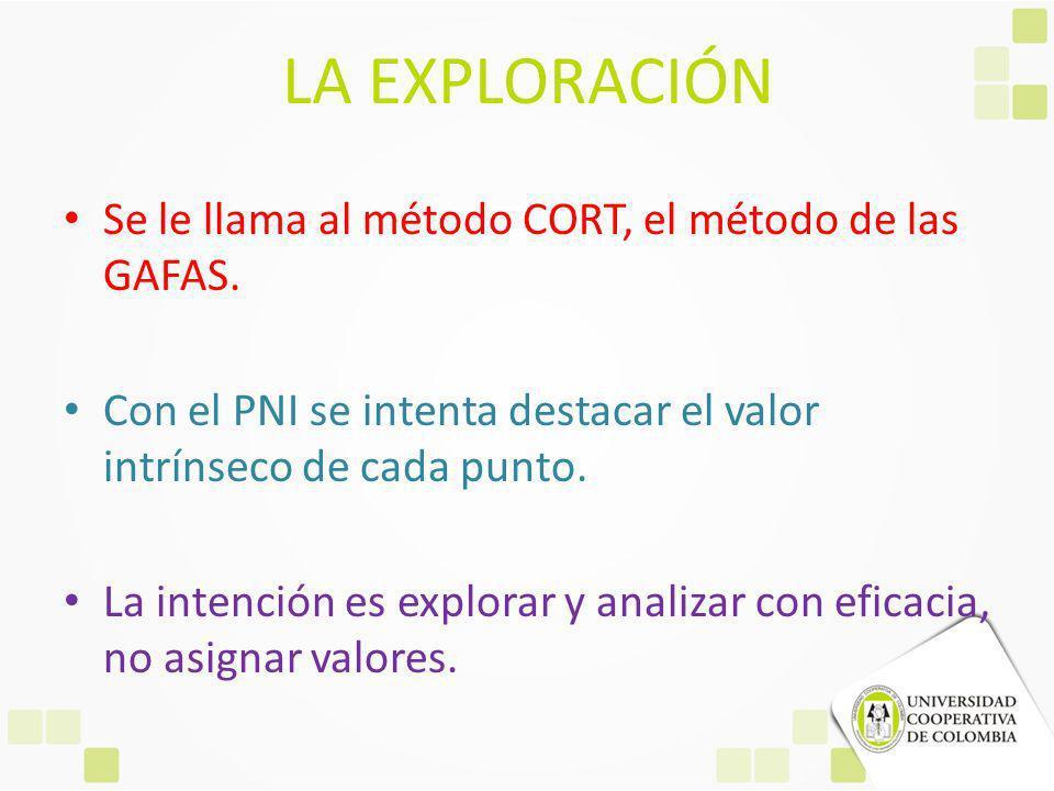 LA EXPLORACIÓN Se le llama al método CORT, el método de las GAFAS.