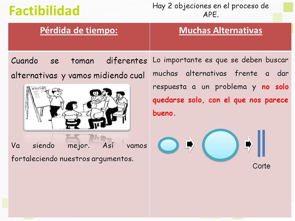 Hay 2 objeciones en el proceso de APE.