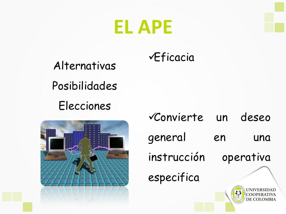 EL APE Eficacia Alternativas Posibilidades Elecciones
