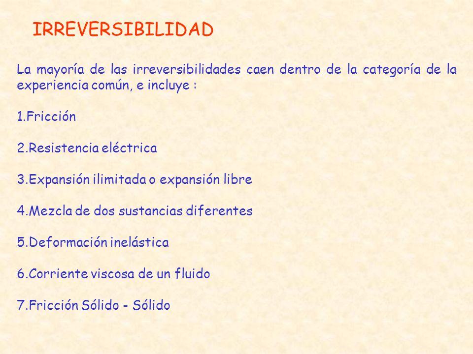 IRREVERSIBILIDAD La mayoría de las irreversibilidades caen dentro de la categoría de la experiencia común, e incluye :