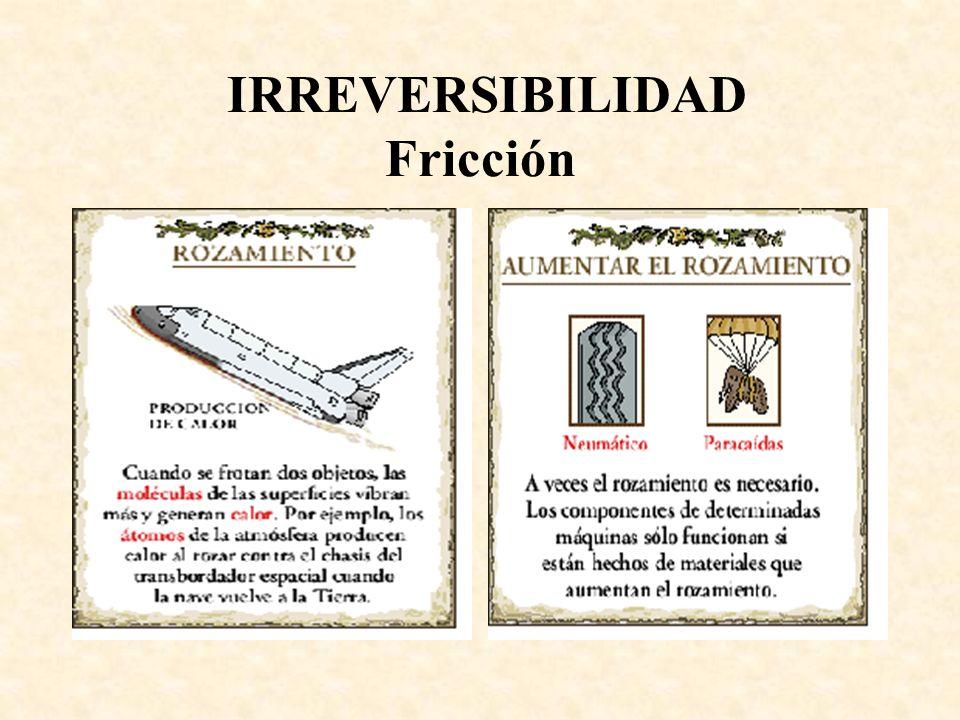 IRREVERSIBILIDAD Fricción