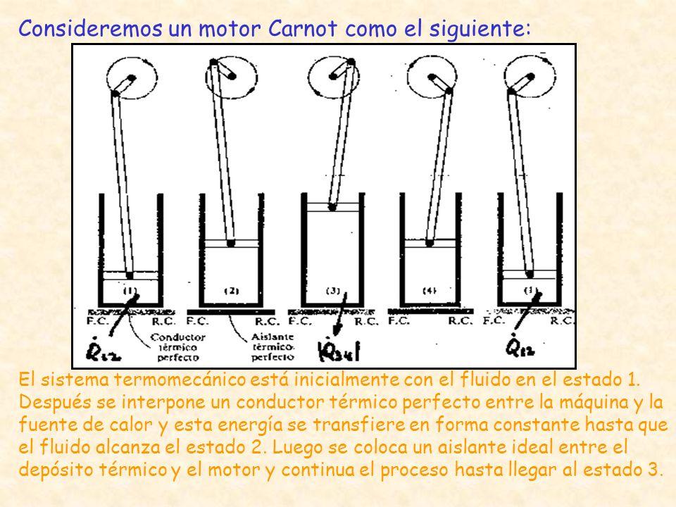 Consideremos un motor Carnot como el siguiente: