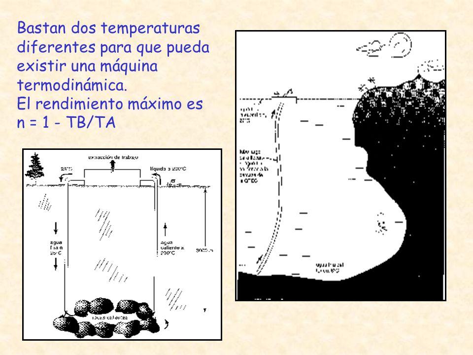 Bastan dos temperaturas diferentes para que pueda existir una máquina termodinámica.