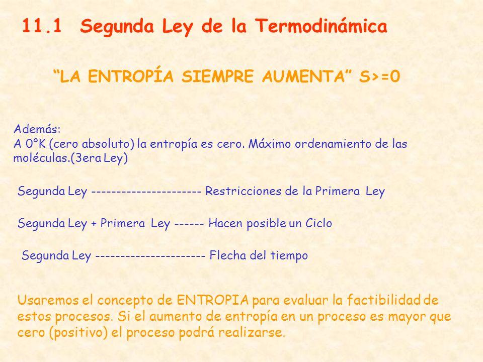 11.1 Segunda Ley de la Termodinámica