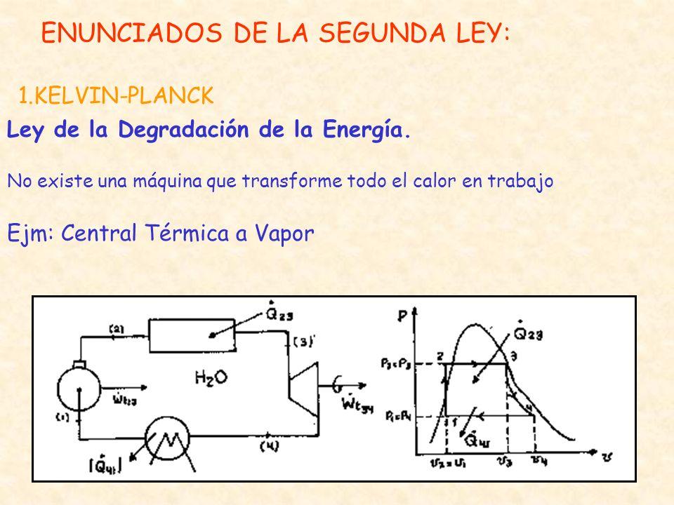 ENUNCIADOS DE LA SEGUNDA LEY: