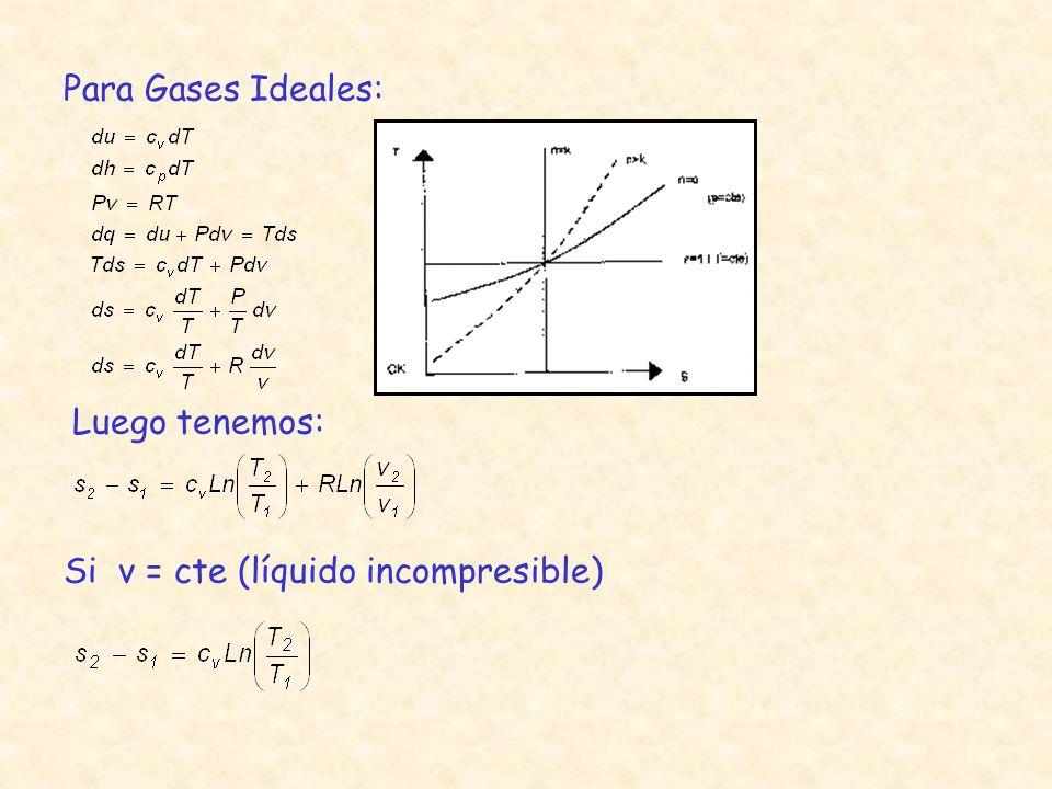 Para Gases Ideales: Luego tenemos: Si v = cte (líquido incompresible)