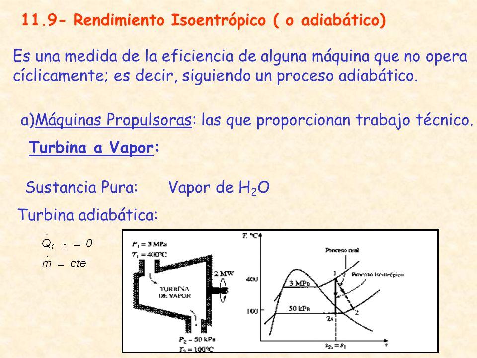 11.9- Rendimiento Isoentrópico ( o adiabático)
