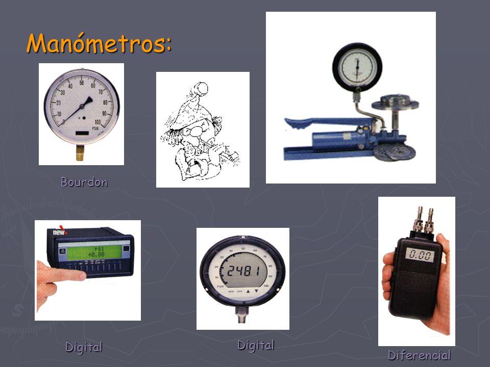Manómetros: Bourdon Digital Digital Diferencial
