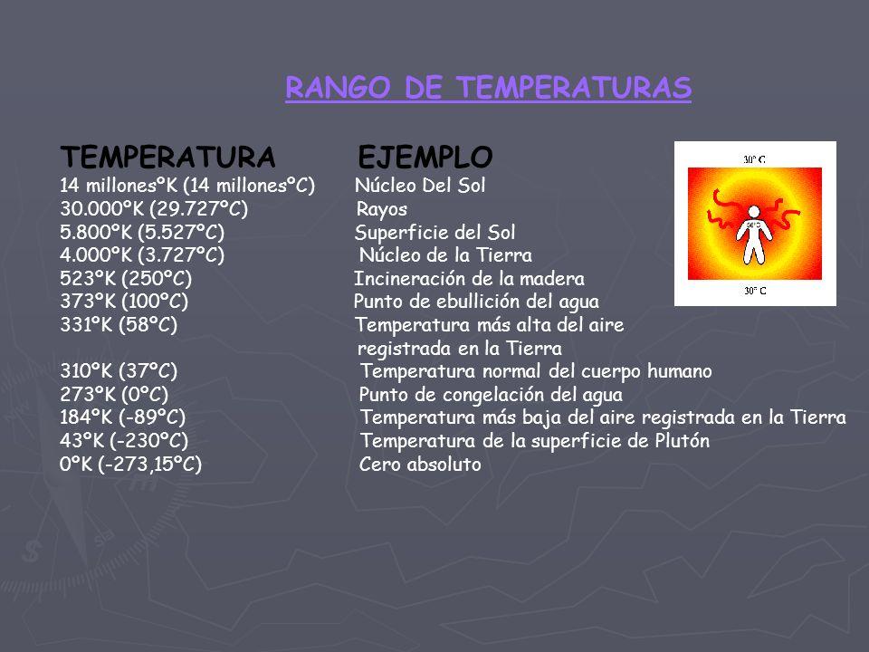 RANGO DE TEMPERATURAS TEMPERATURA EJEMPLO