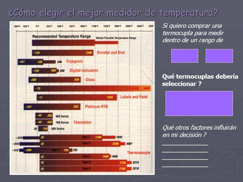 ¿Cómo elegir el mejor medidor de temperatura
