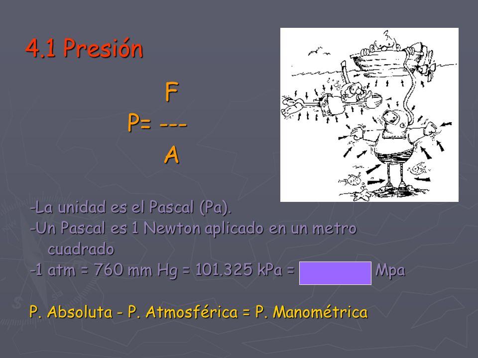4.1 Presión F P= --- A -La unidad es el Pascal (Pa).