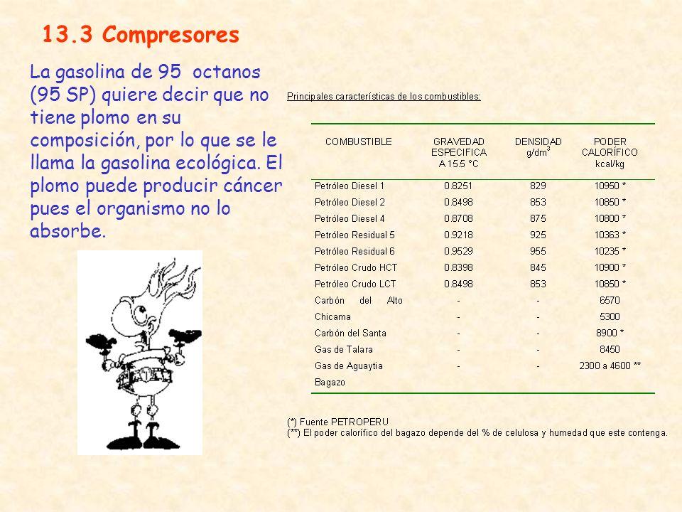 13.3 Compresores