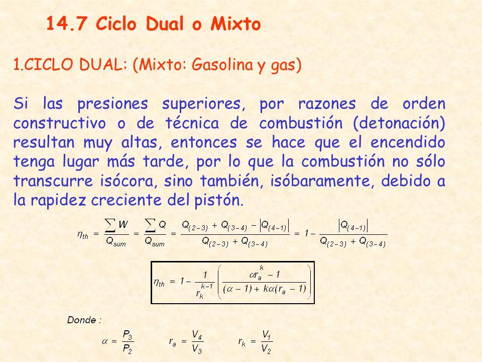 14.7 Ciclo Dual o Mixto 1.CICLO DUAL: (Mixto: Gasolina y gas)