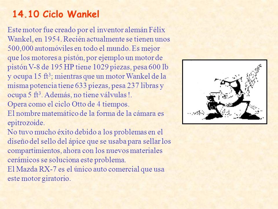 14.10 Ciclo Wankel