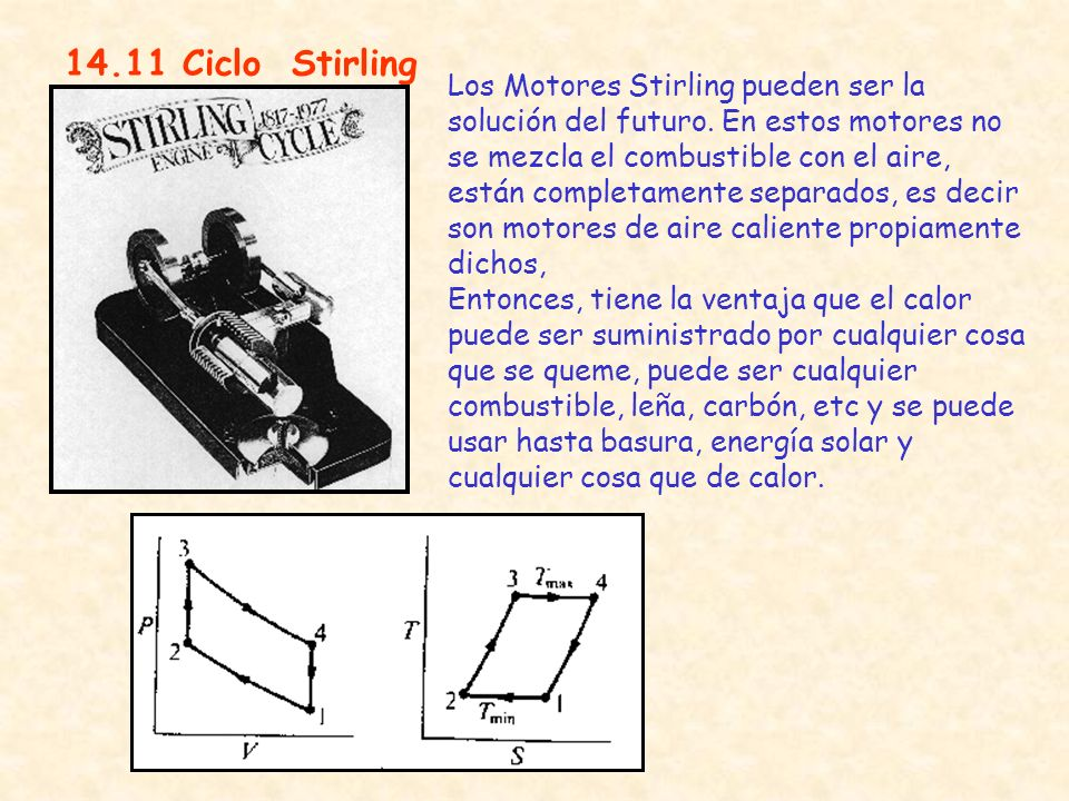 14.11 Ciclo Stirling