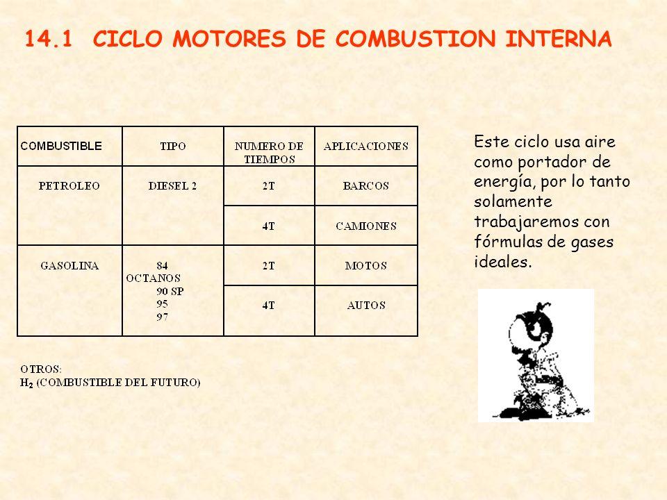 14.1 CICLO MOTORES DE COMBUSTION INTERNA