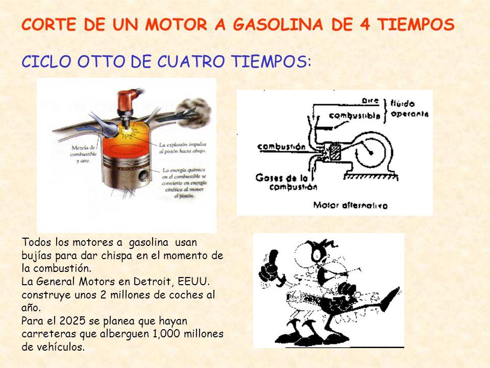CORTE DE UN MOTOR A GASOLINA DE 4 TIEMPOS
