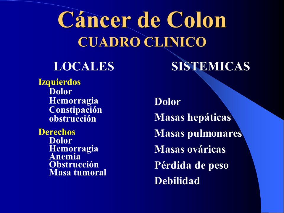 Cáncer de Colon CUADRO CLINICO