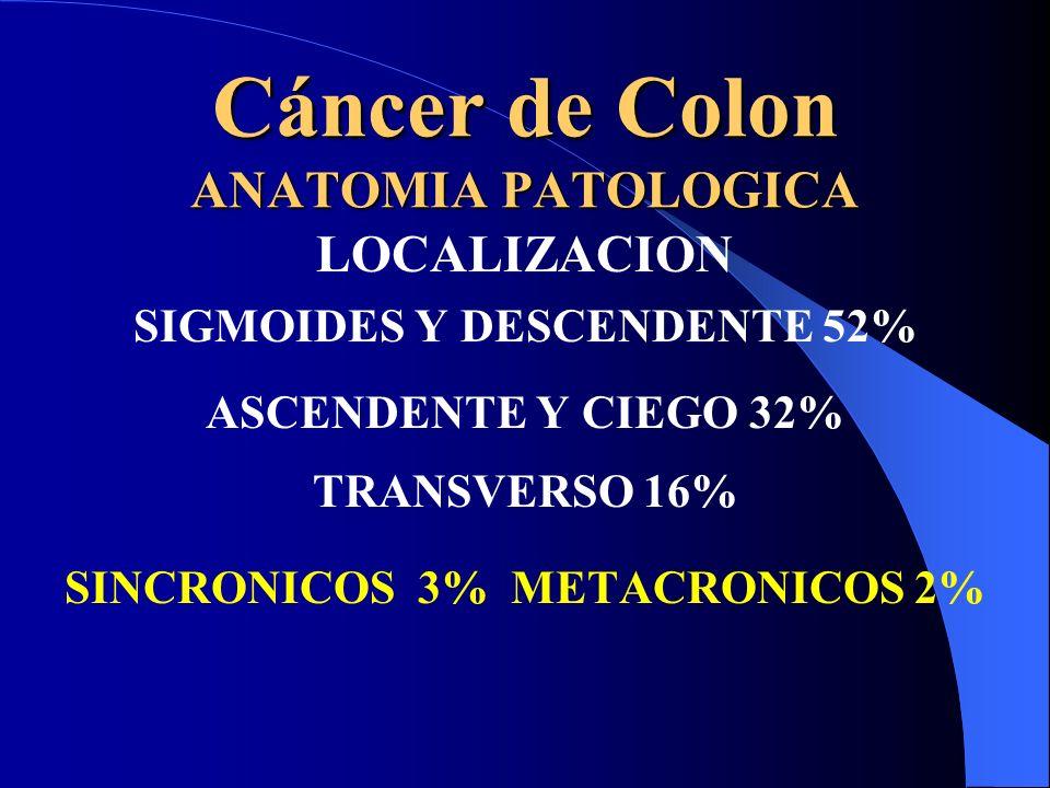 Excelente Anatomía Quirúrgica De Cáncer De Colon Imágenes - Anatomía ...