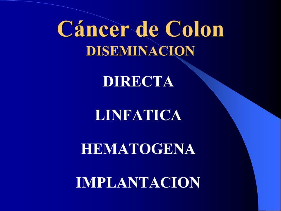 Cáncer de Colon DISEMINACION