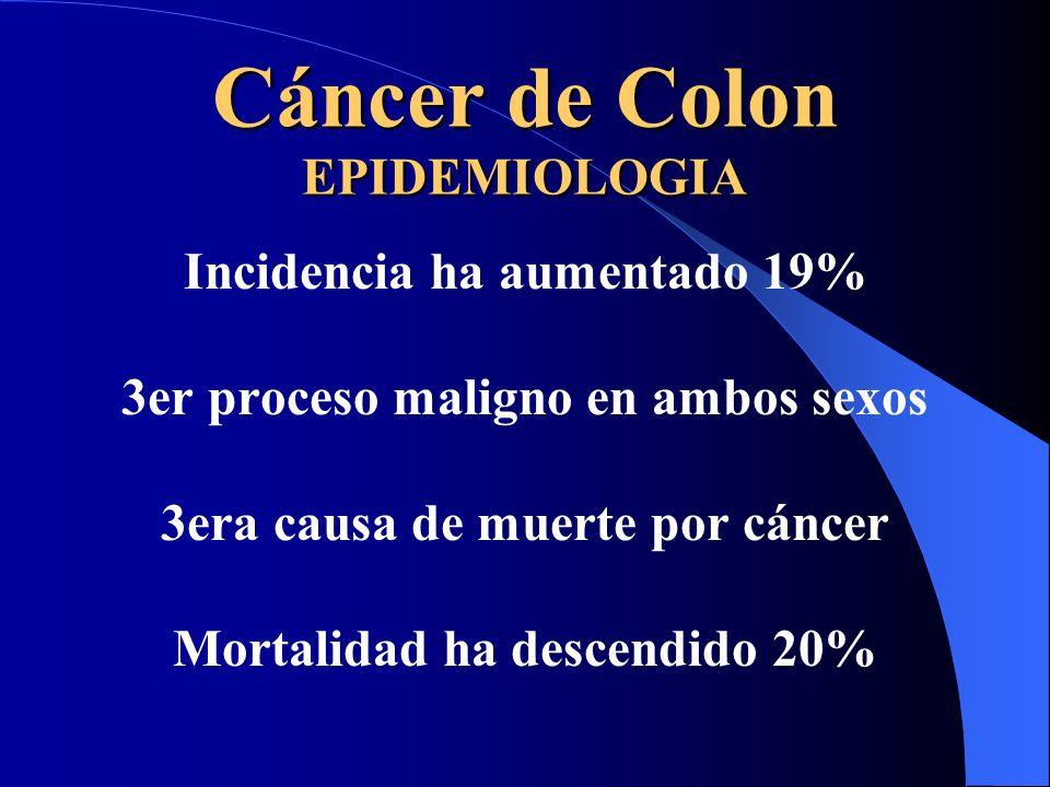 Cáncer de Colon EPIDEMIOLOGIA