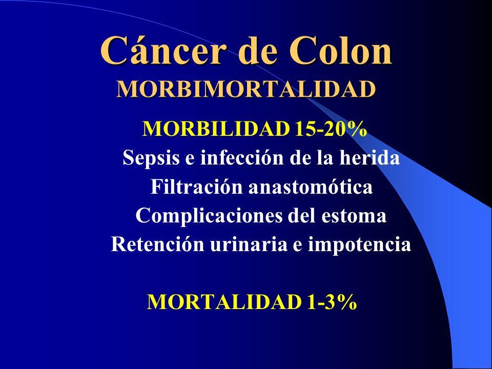 Cáncer de Colon MORBIMORTALIDAD