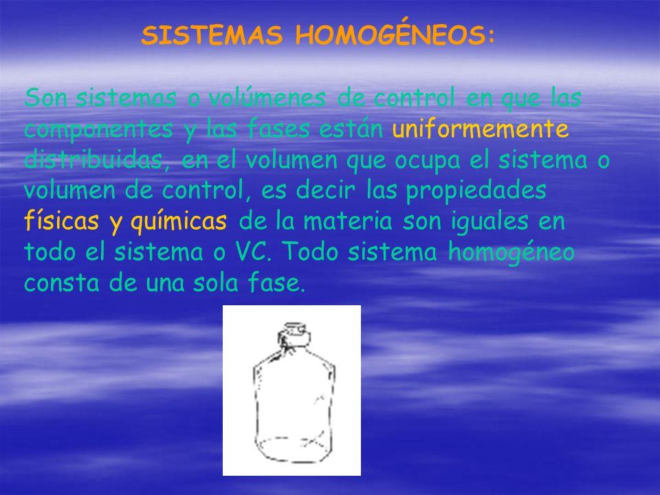 SISTEMAS HOMOGÉNEOS:
