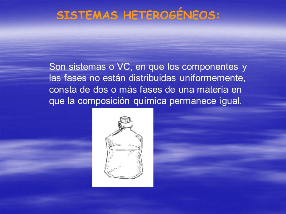 SISTEMAS HETEROGÉNEOS: