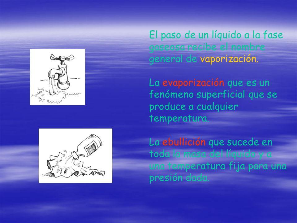 El paso de un líquido a la fase gaseosa recibe el nombre general de vaporización.