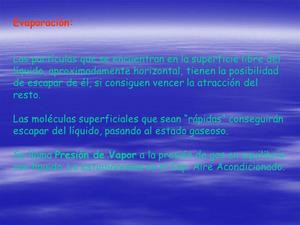 Evaporación: