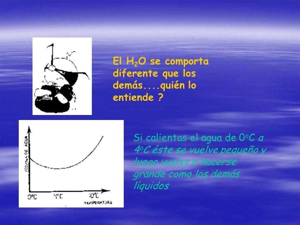 El H2O se comporta diferente que los demás....quién lo entiende