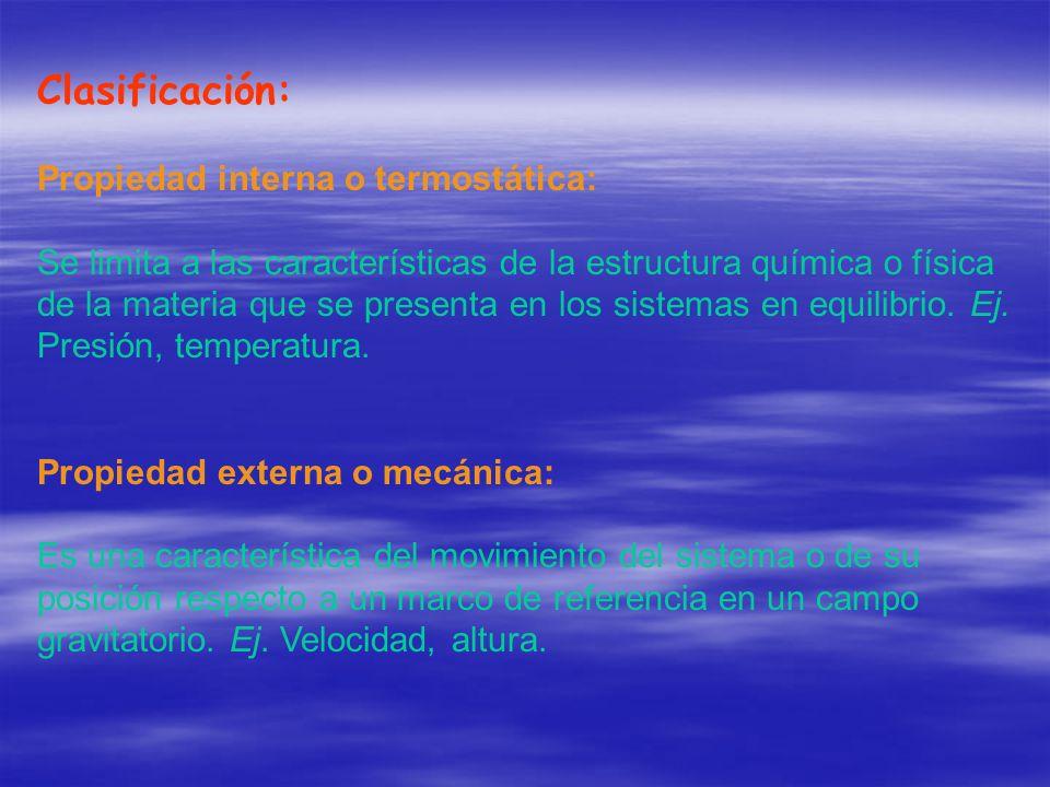Clasificación: Propiedad interna o termostática: