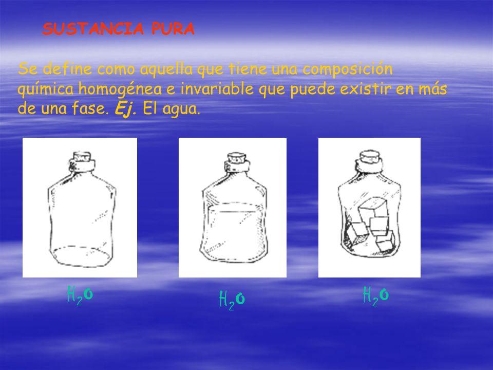 SUSTANCIA PURA Se define como aquella que tiene una composición química homogénea e invariable que puede existir en más de una fase. Ej. El agua.