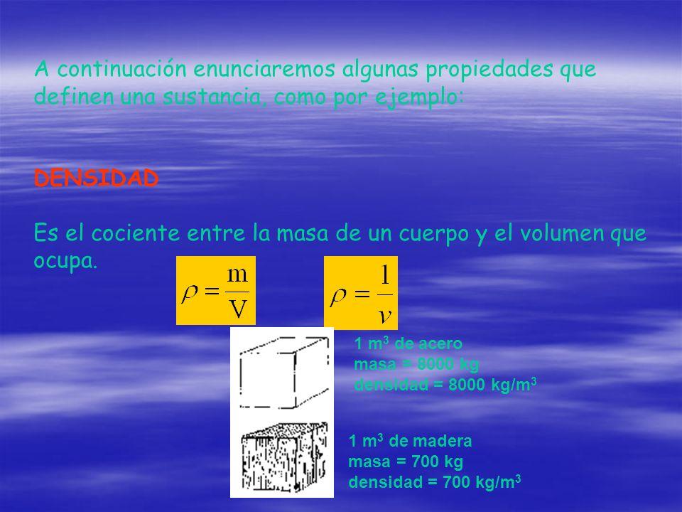 Es el cociente entre la masa de un cuerpo y el volumen que ocupa.