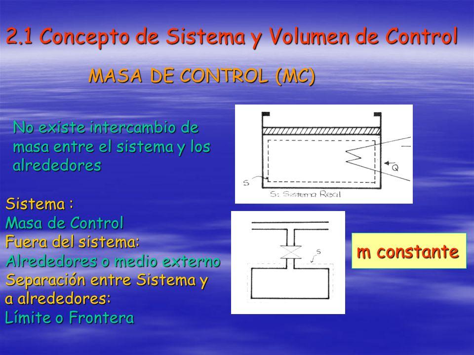 2.1 Concepto de Sistema y Volumen de Control
