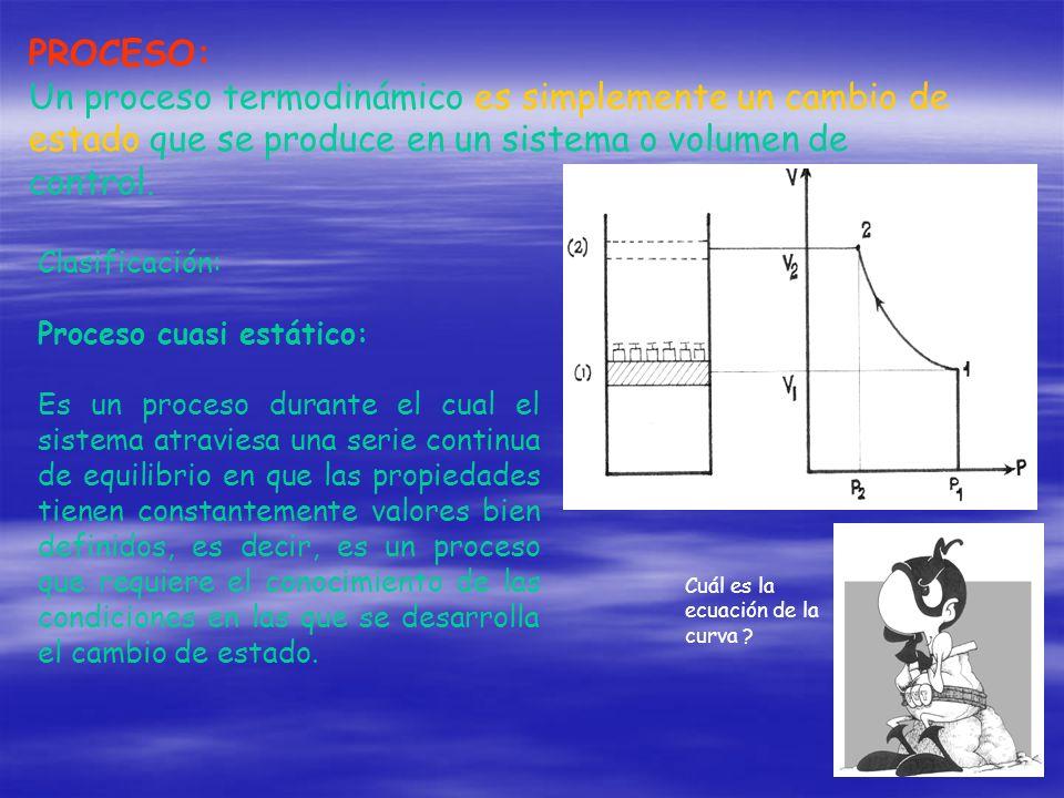 PROCESO: Un proceso termodinámico es simplemente un cambio de estado que se produce en un sistema o volumen de control.