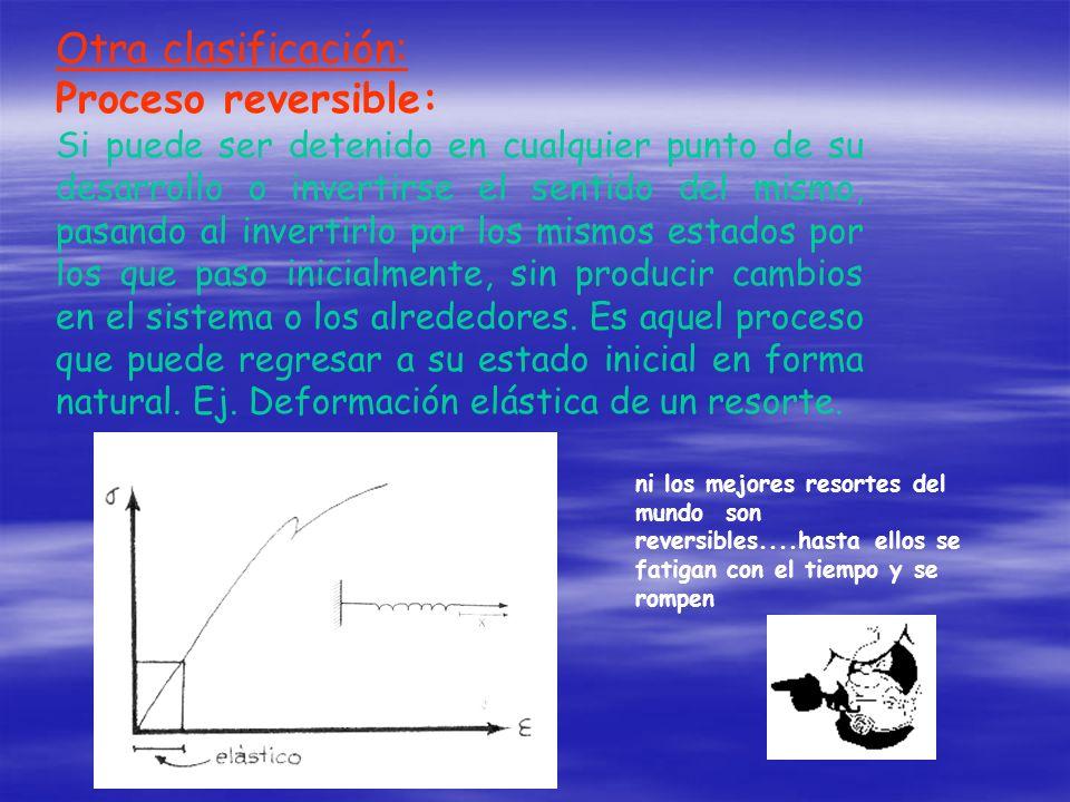 Otra clasificación: Proceso reversible: