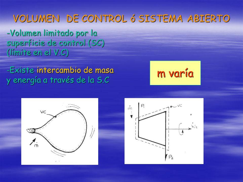 m varía VOLUMEN DE CONTROL ó SISTEMA ABIERTO