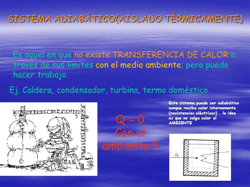 SISTEMA ADIABÁTICO(AISLADO TÉRMICAMENTE)