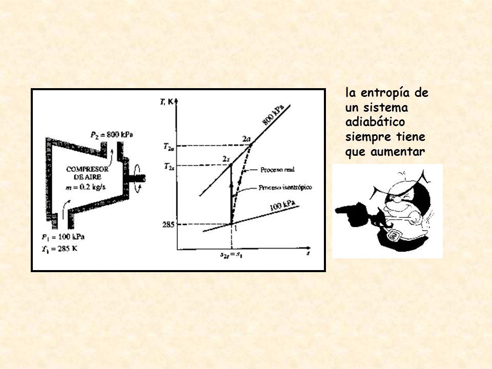 la entropía de un sistema adiabático siempre tiene que aumentar