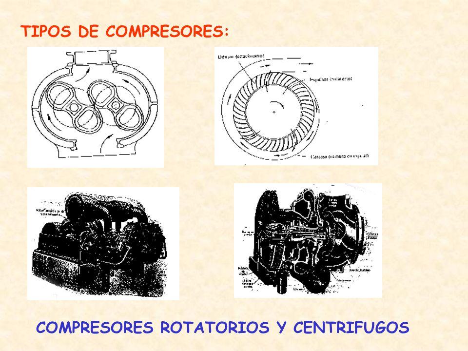 TIPOS DE COMPRESORES: COMPRESORES ROTATORIOS Y CENTRIFUGOS
