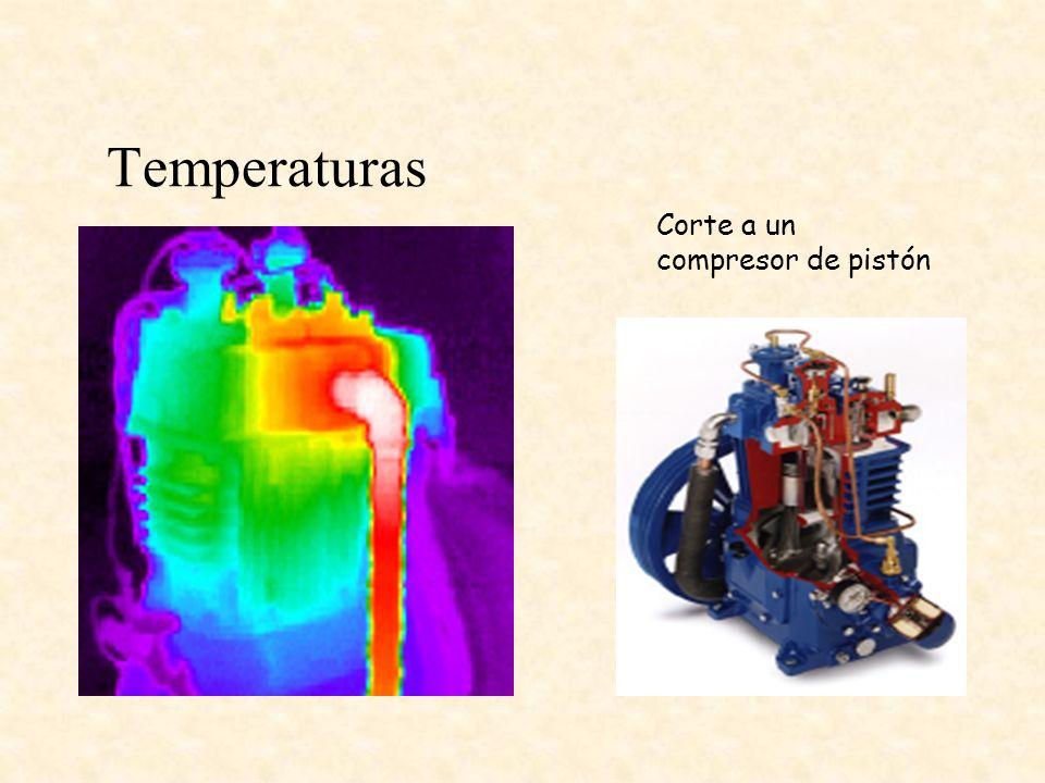 Temperaturas Corte a un compresor de pistón