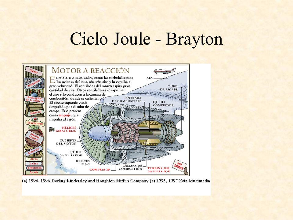 Ciclo Joule - Brayton
