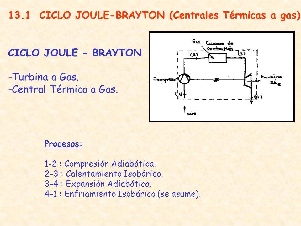 13.1 CICLO JOULE-BRAYTON (Centrales Térmicas a gas)