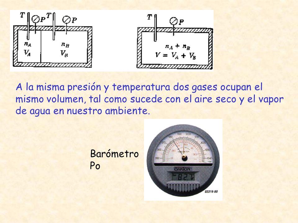 A la misma presión y temperatura dos gases ocupan el mismo volumen, tal como sucede con el aire seco y el vapor de agua en nuestro ambiente.