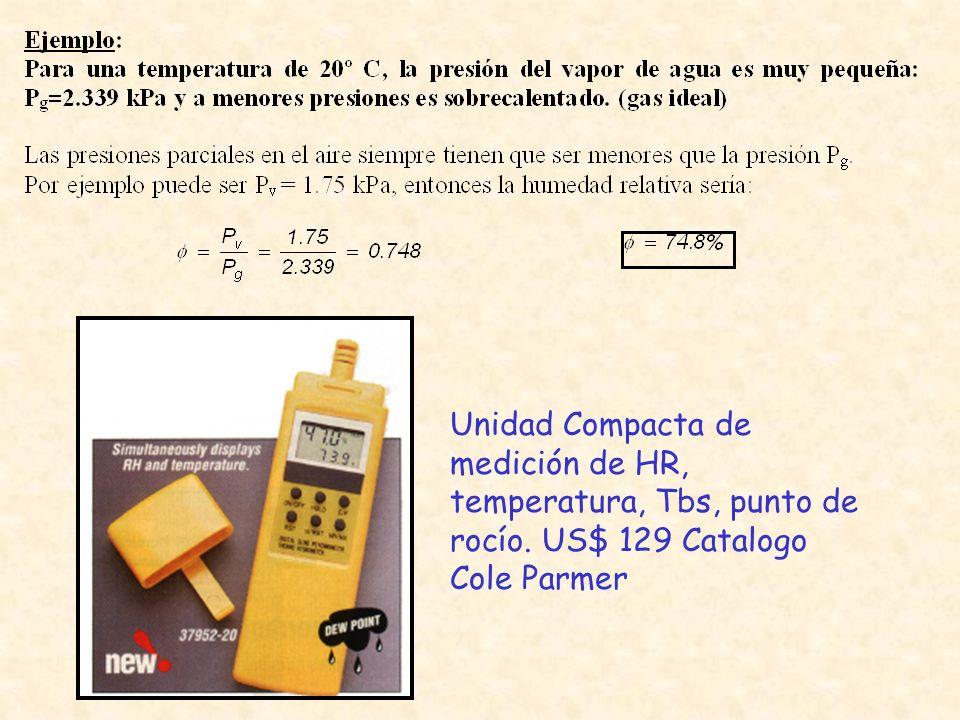 Unidad Compacta de medición de HR, temperatura, Tbs, punto de rocío