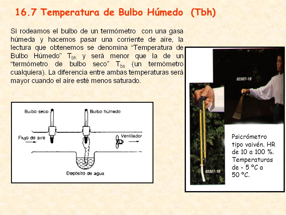 16.7 Temperatura de Bulbo Húmedo (Tbh)