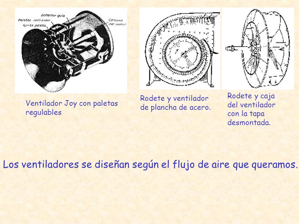 Los ventiladores se diseñan según el flujo de aire que queramos.