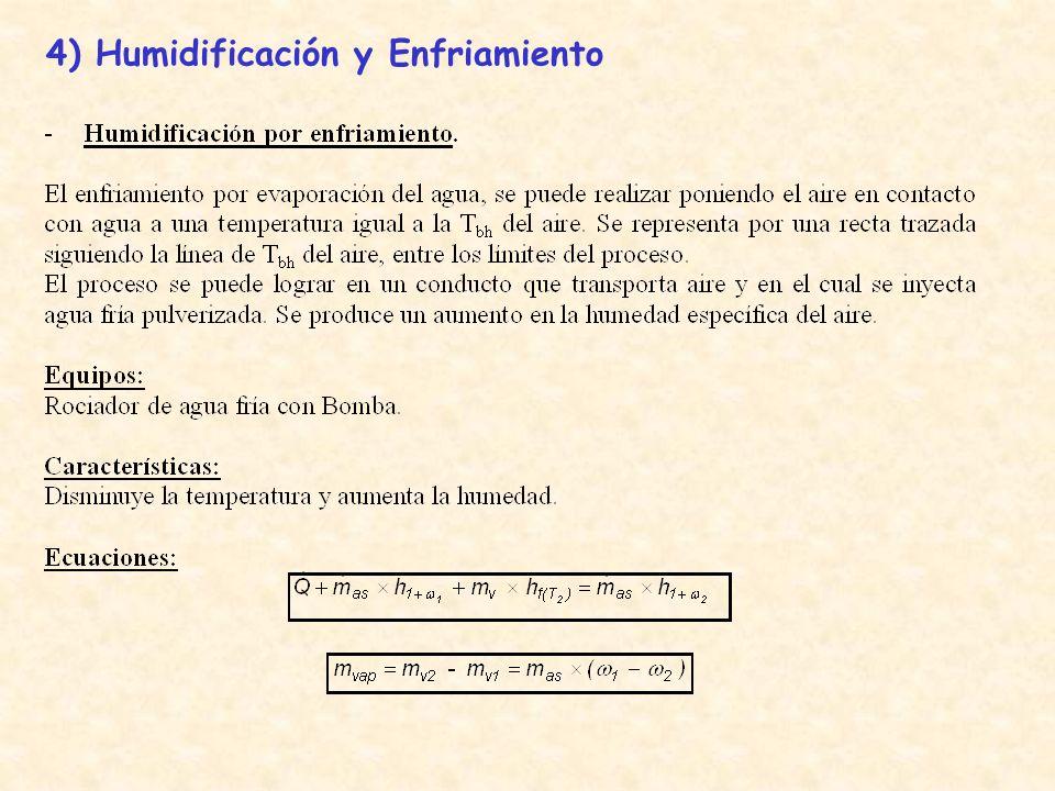 4) Humidificación y Enfriamiento