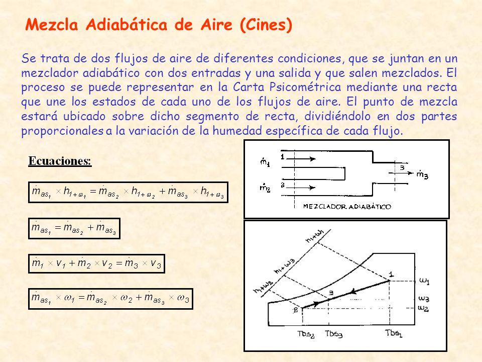 Mezcla Adiabática de Aire (Cines)